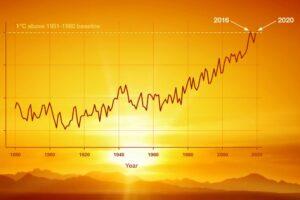 Cambiamento climatico: un approccio sbagliato e pericoloso?